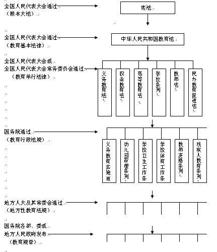 电路 电路图 电子 设计 素材 原理图 431_500