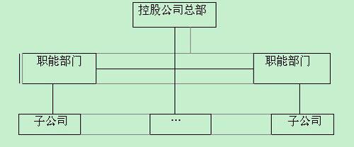 H型结构:过分分权的组织架构