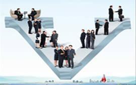 外资公司增加注册资本所需资料及流程