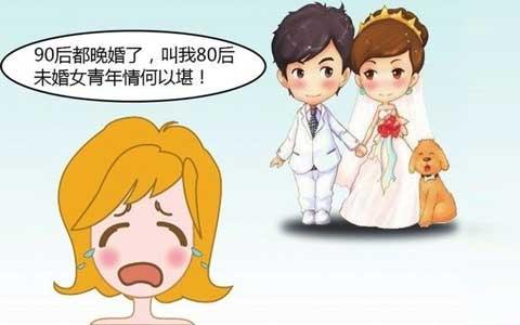 新婚姻法 晚婚年龄
