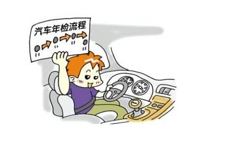车辆年检资料及流程