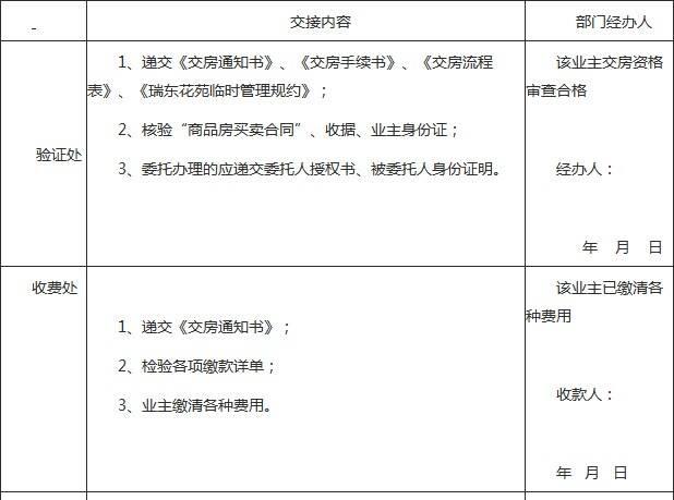 c,建设项目初始登记产权证,即大产权证;d,面积实测表(房屋管理局).