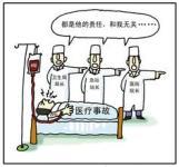医疗损害责任的免责事由解析...