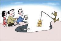 原始股与期权的区别