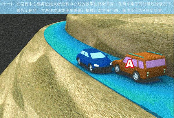 交通事故责任认定标准