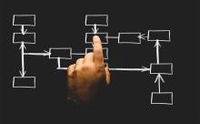 注册分公司流程是怎么样的?