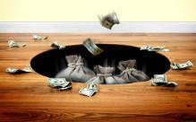财务担保评估