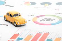 申请汽车贷款需要准备哪些材料