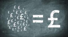 房产证继承过户费用需要多少
