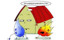 房屋租赁合同的风险注意