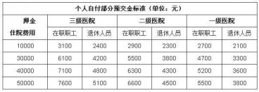 北京市就诊过程注意事项