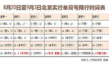 2015年北京单双号限行时间规定