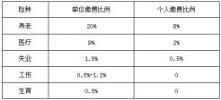 南京市用人单位参加社会保险服务常见问题解...